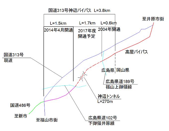 国道313号神辺バイパス(2014年開通)位置図