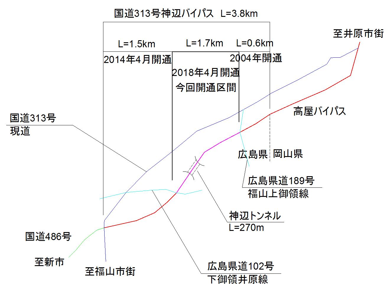 国道313号神辺バイパス位置図