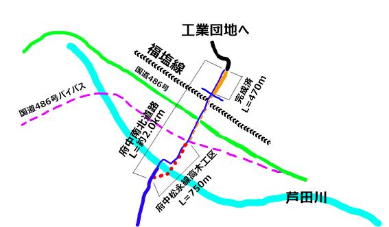 府中南北道路位置図