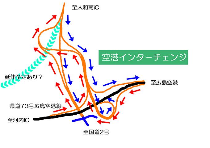 空港インター構造