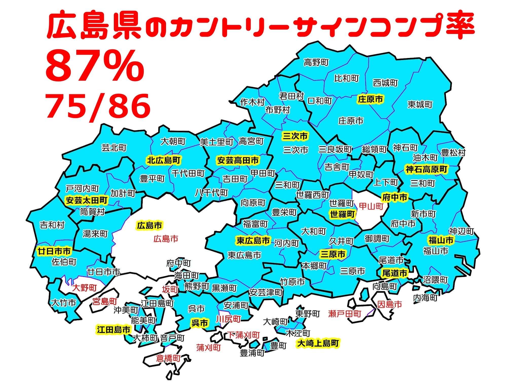 広島県のカントリーサインコンプ率