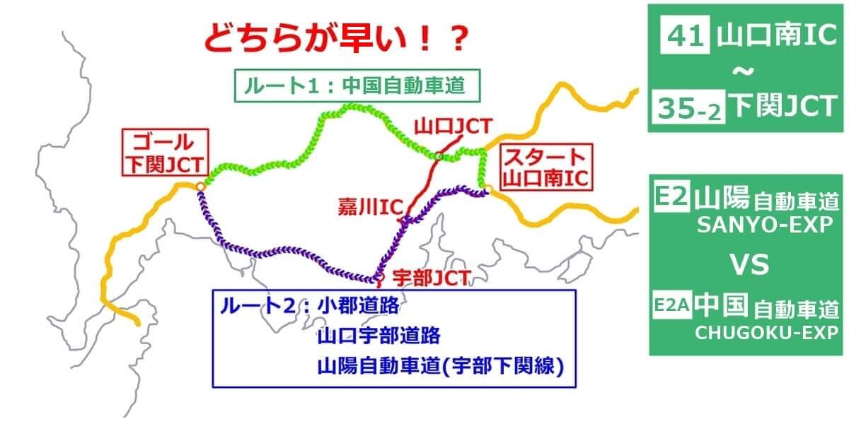 中国道VS山陽道アイキャッチ用