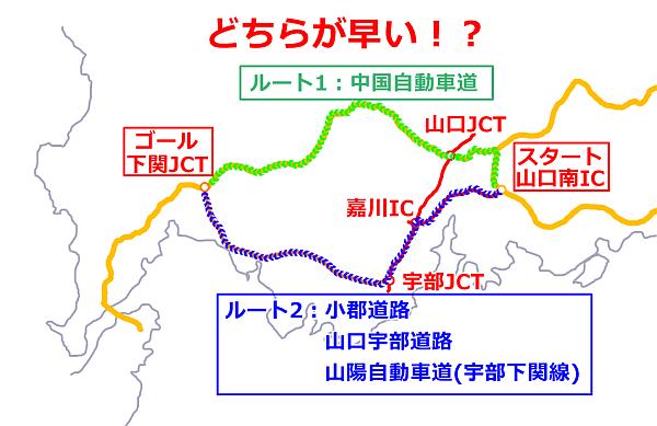中国道VS山陽道