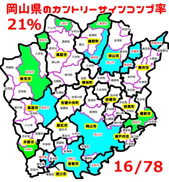 岡山県カントリーサインコンプ率