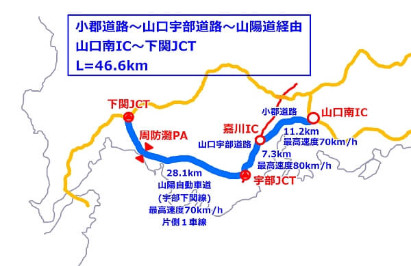 ルート2:山陽道経由ルート